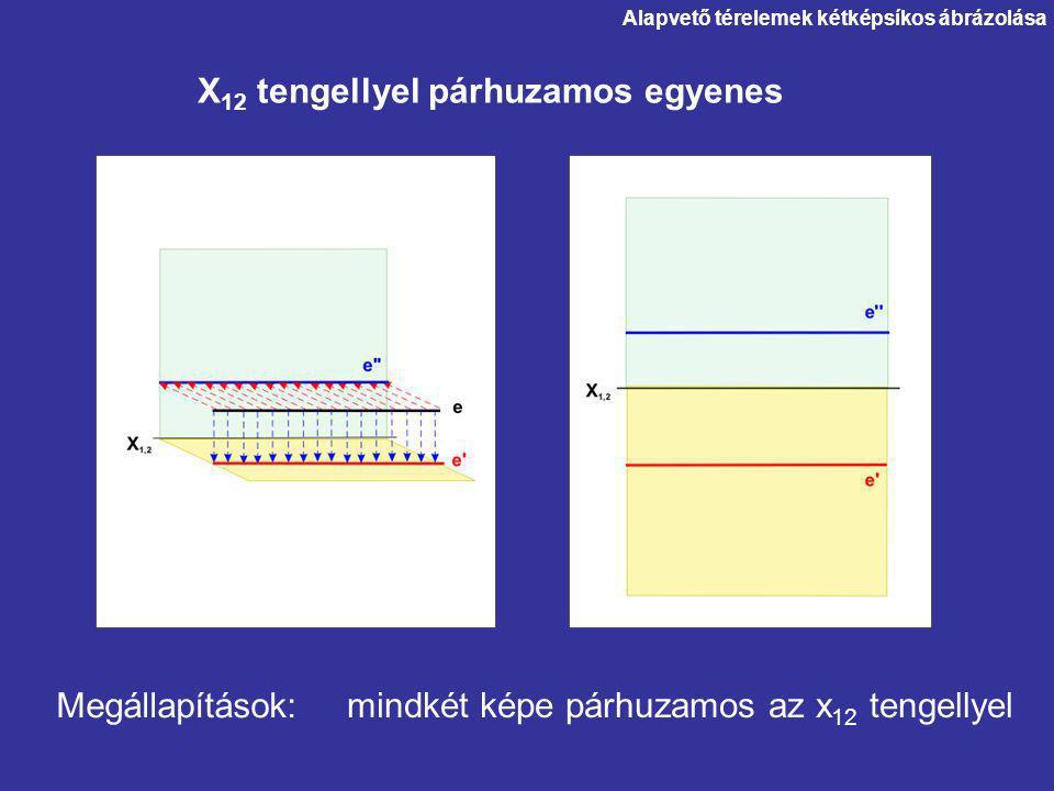 X 12 tengellyel párhuzamos egyenes mindkét képe párhuzamos az x 12 tengellyel Megállapítások: Alapvető térelemek kétképsíkos ábrázolása