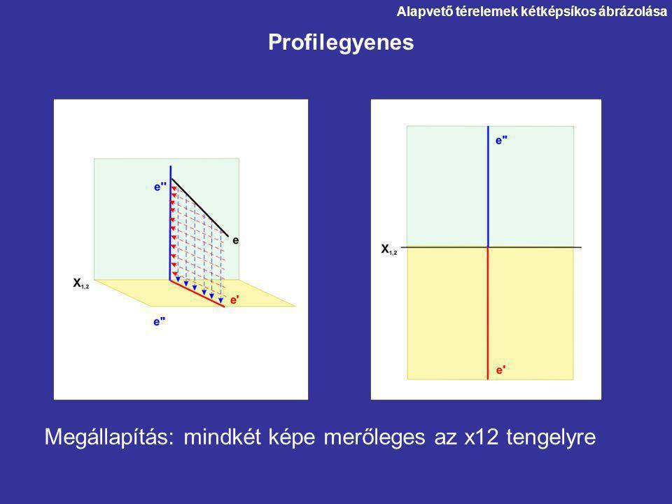 Profilegyenes Megállapítás: mindkét képe merőleges az x12 tengelyre Alapvető térelemek kétképsíkos ábrázolása