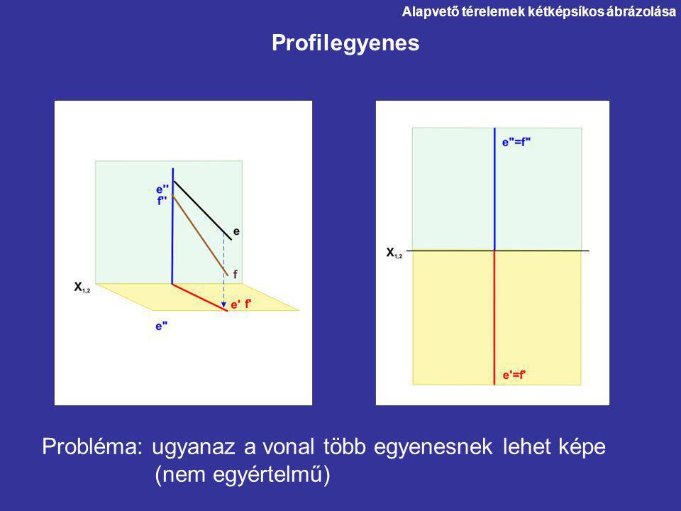 Profilegyenes Probléma: ugyanaz a vonal több egyenesnek lehet képe (nem egyértelmű) Alapvető térelemek kétképsíkos ábrázolása