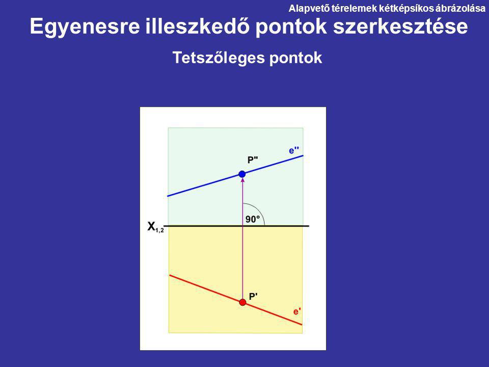 Egyenesre illeszkedő pontok szerkesztése Tetszőleges pontok Alapvető térelemek kétképsíkos ábrázolása