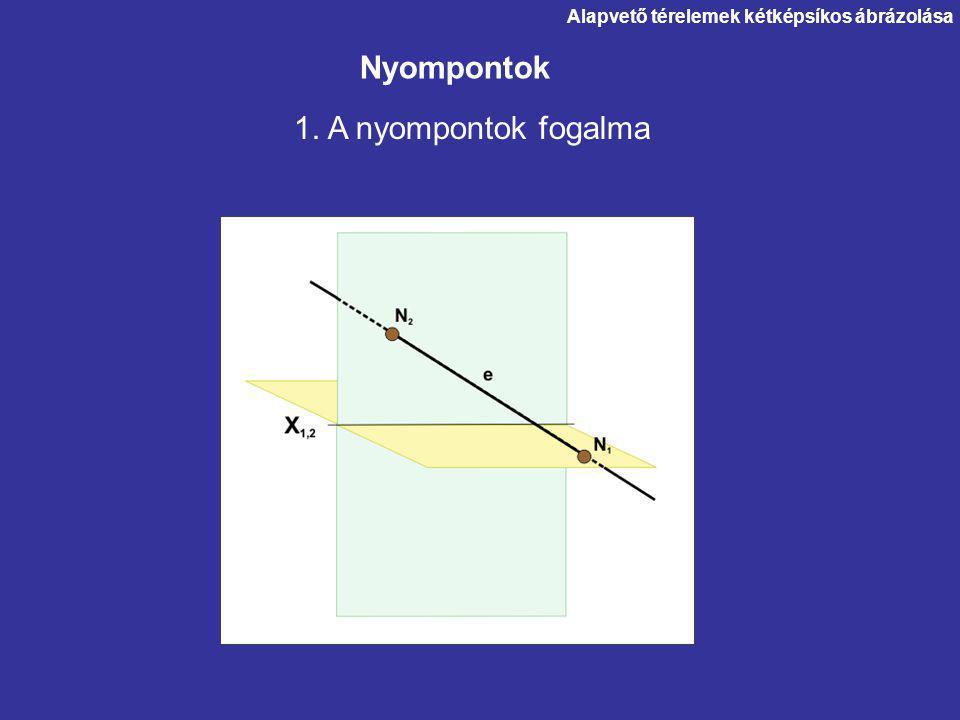 Nyompontok 1. A nyompontok fogalma Alapvető térelemek kétképsíkos ábrázolása