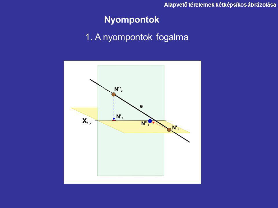 1. A nyompontok fogalma Nyompontok Alapvető térelemek kétképsíkos ábrázolása