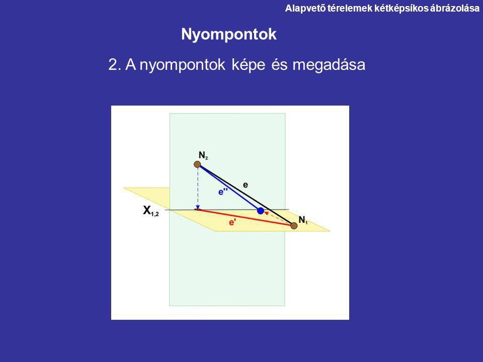 2. A nyompontok képe és megadása Nyompontok Alapvető térelemek kétképsíkos ábrázolása