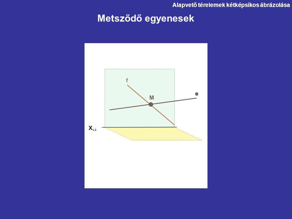 Metsződő egyenesek Alapvető térelemek kétképsíkos ábrázolása