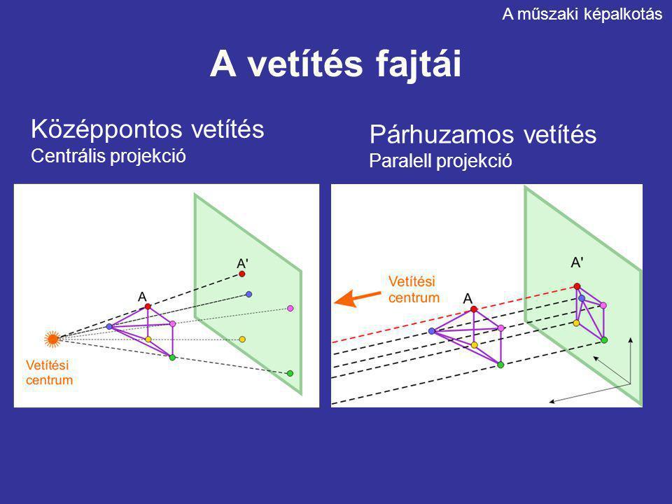 A vetítés fajtái Középpontos vetítés Centrális projekció Párhuzamos vetítés Paralell projekció A műszaki képalkotás