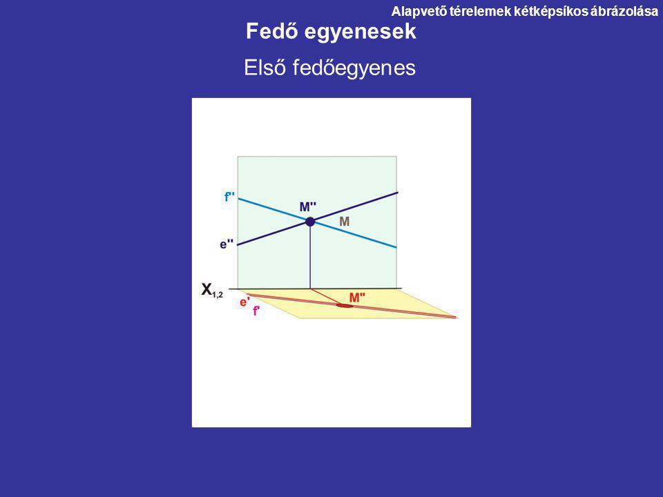 Fedő egyenesek Első fedőegyenes Alapvető térelemek kétképsíkos ábrázolása