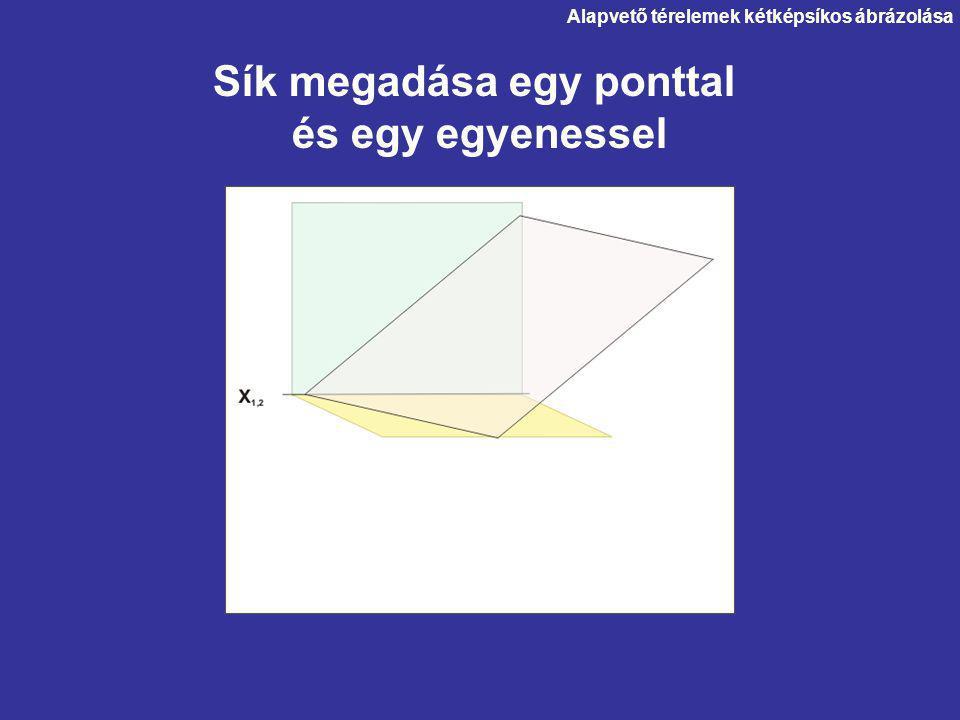 Alapvető térelemek kétképsíkos ábrázolása Sík megadása egy ponttal és egy egyenessel