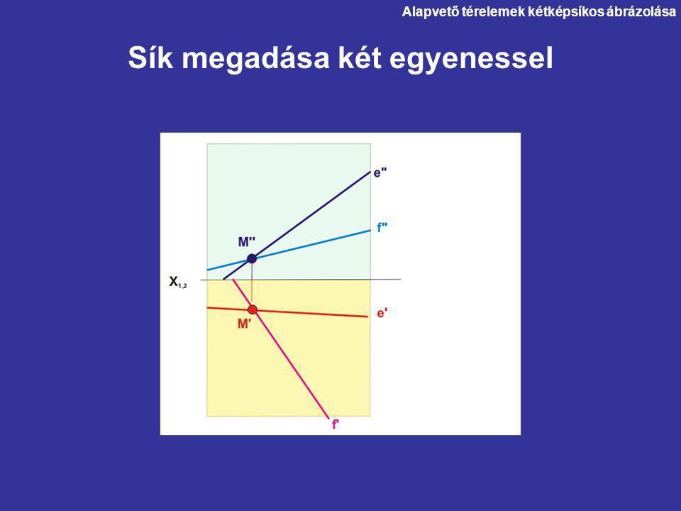 Alapvető térelemek kétképsíkos ábrázolása Sík megadása két egyenessel