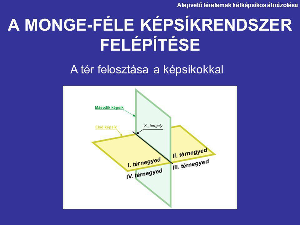 A MONGE-FÉLE KÉPSÍKRENDSZER FELÉPÍTÉSE A tér felosztása a képsíkokkal Alapvető térelemek kétképsíkos ábrázolása