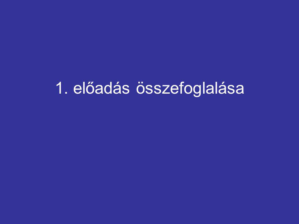 Alapvető térelemek kétképsíkos ábrázolása Második fedőpontok A pontok második képei egybeesnek (P''=Q'')