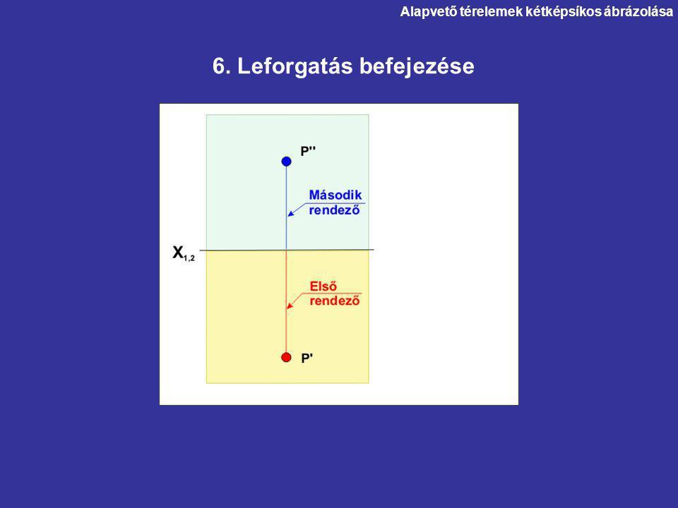 6. Leforgatás befejezése Alapvető térelemek kétképsíkos ábrázolása