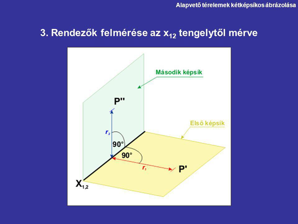 Alapvető térelemek kétképsíkos ábrázolása 3. Rendezők felmérése az x 12 tengelytől mérve