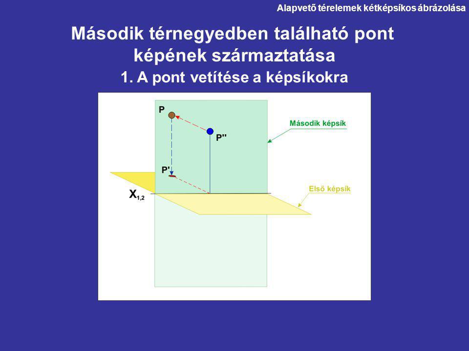 Alapvető térelemek kétképsíkos ábrázolása 1.
