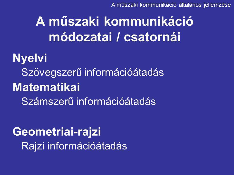 A műszaki kommunikáció módozatai / csatornái Nyelvi Szövegszerű információátadás Matematikai Számszerű információátadás Geometriai-rajzi Rajzi információátadás A műszaki kommunikáció általános jellemzése