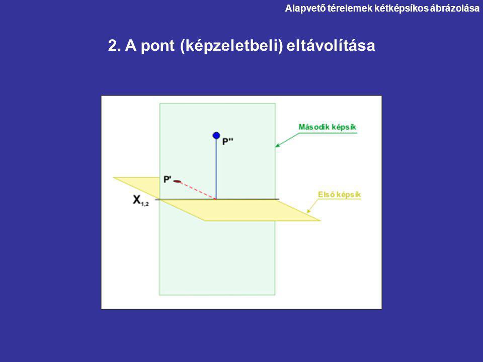 Alapvető térelemek kétképsíkos ábrázolása 2. A pont (képzeletbeli) eltávolítása