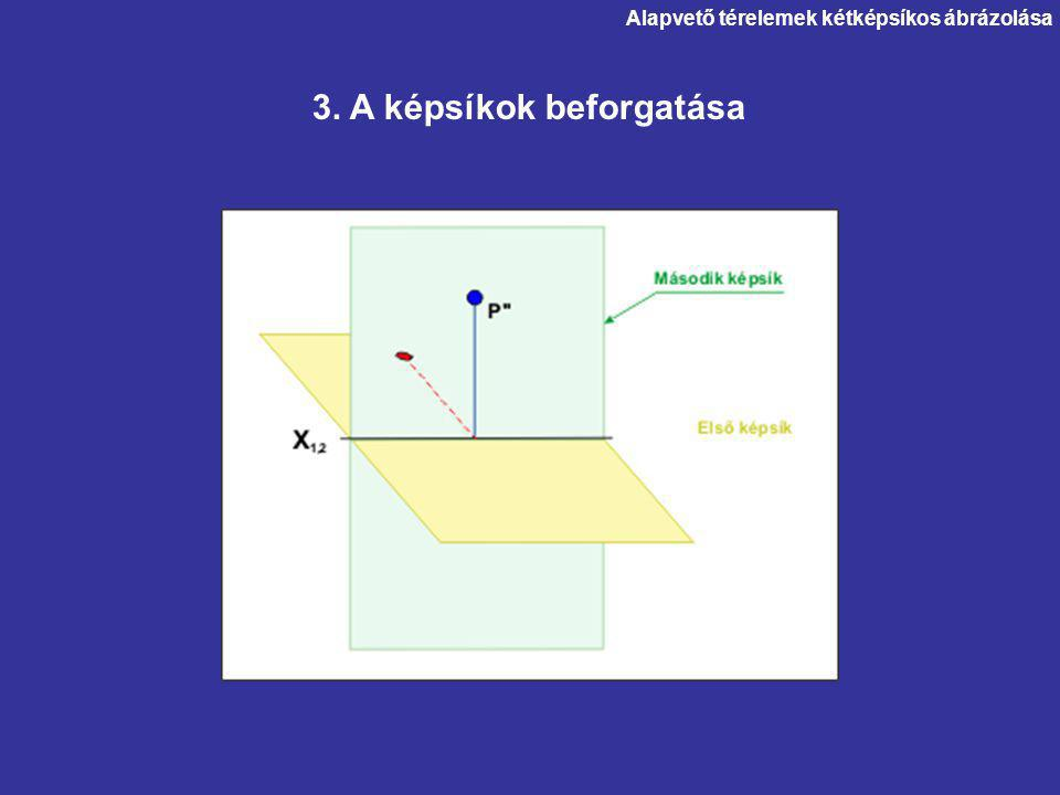 Alapvető térelemek kétképsíkos ábrázolása 3. A képsíkok beforgatása