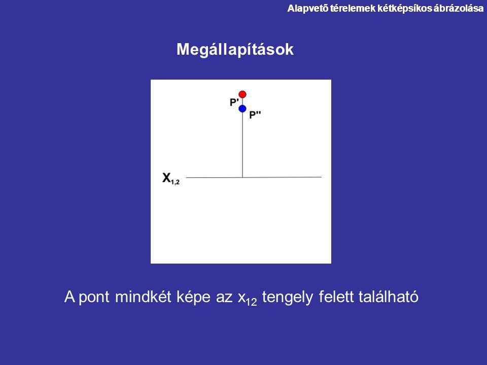 Alapvető térelemek kétképsíkos ábrázolása Megállapítások A pont mindkét képe az x 12 tengely felett található