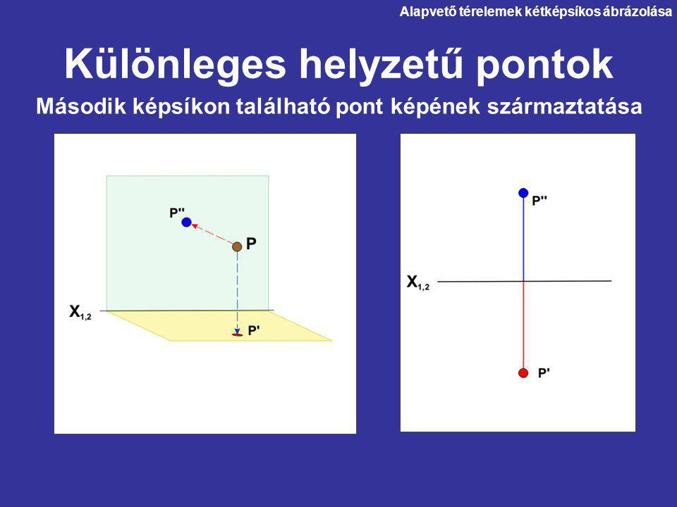 Különleges helyzetű pontok Második képsíkon található pont képének származtatása Alapvető térelemek kétképsíkos ábrázolása