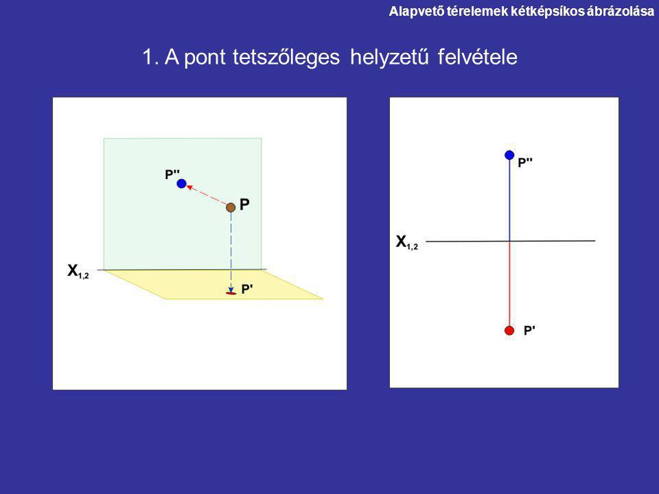 1. A pont tetszőleges helyzetű felvétele Alapvető térelemek kétképsíkos ábrázolása