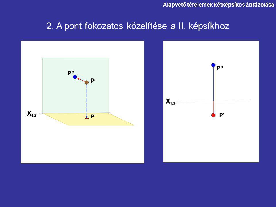 Alapvető térelemek kétképsíkos ábrázolása 2. A pont fokozatos közelítése a II. képsíkhoz
