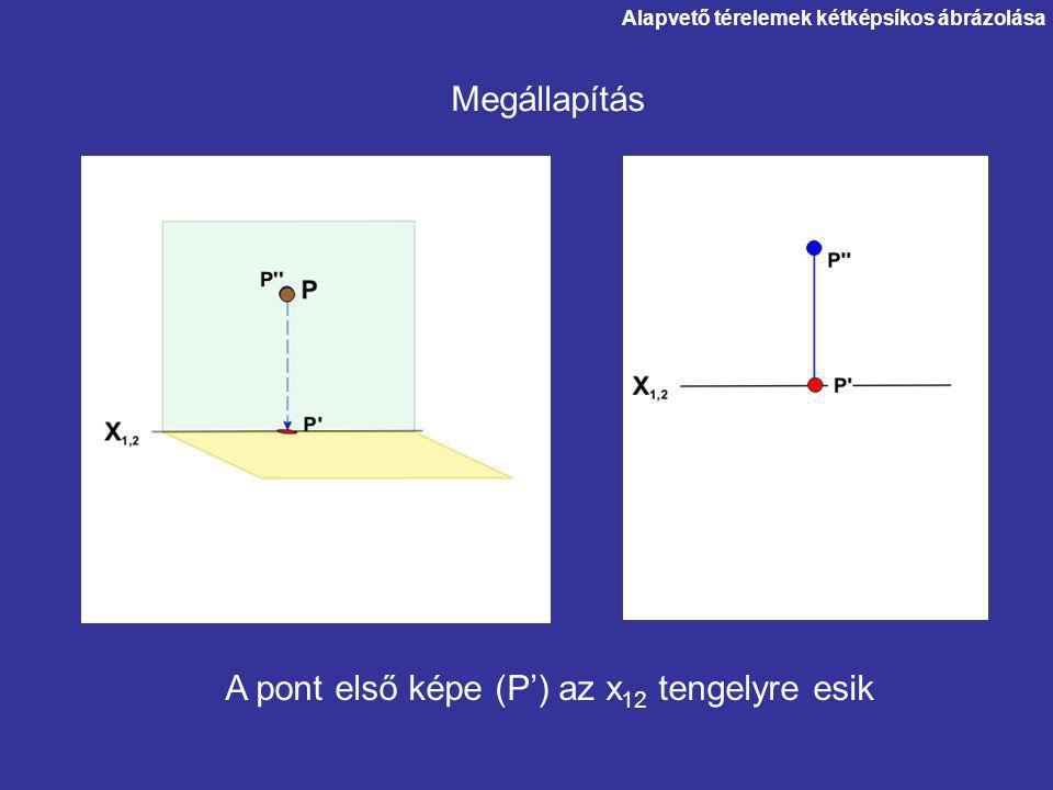 Alapvető térelemek kétképsíkos ábrázolása Megállapítás A pont első képe (P') az x 12 tengelyre esik