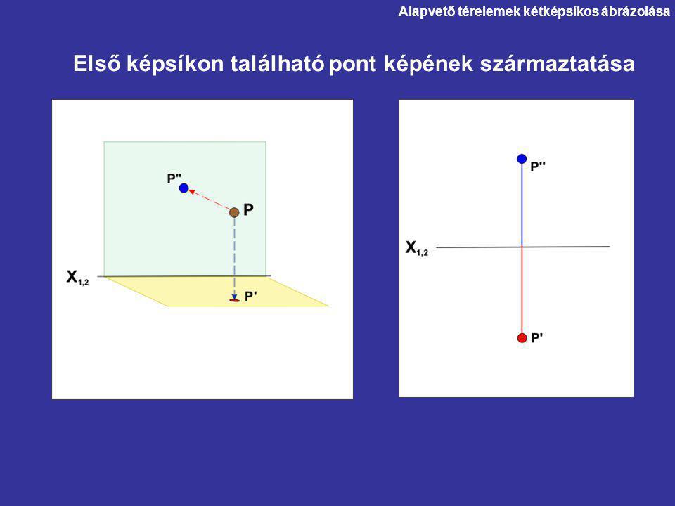 Első képsíkon található pont képének származtatása Alapvető térelemek kétképsíkos ábrázolása