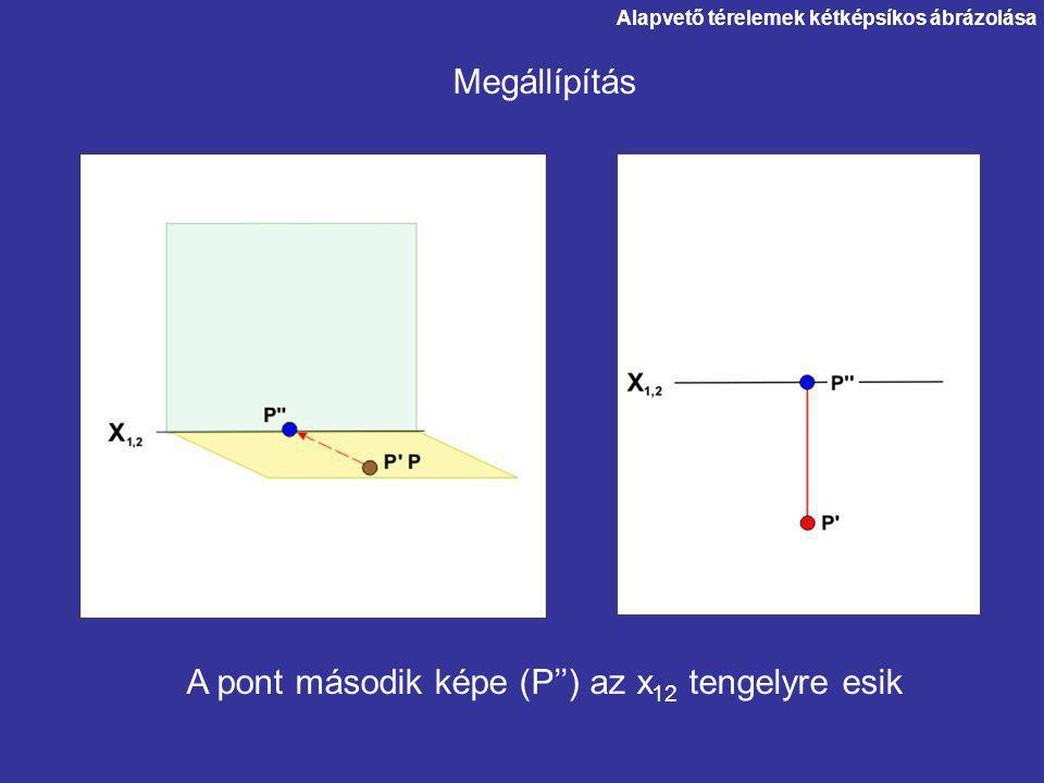 Alapvető térelemek kétképsíkos ábrázolása Megállípítás A pont második képe (P'') az x 12 tengelyre esik