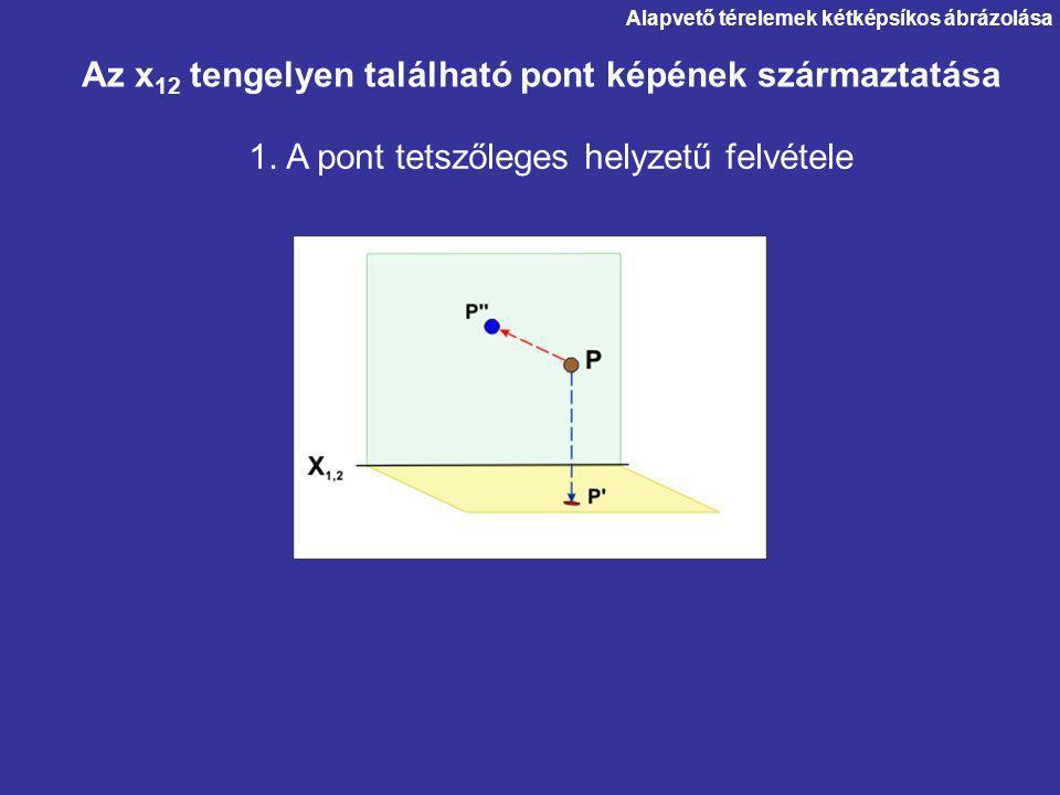 Az x 12 tengelyen található pont képének származtatása Alapvető térelemek kétképsíkos ábrázolása 1.