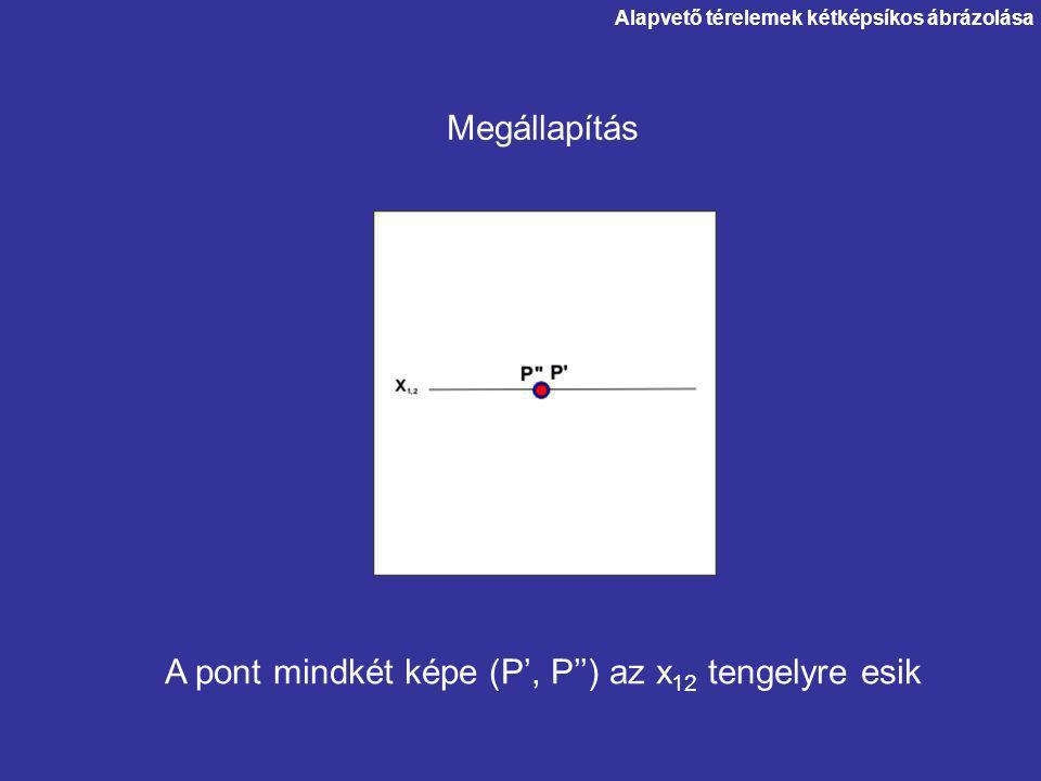 Alapvető térelemek kétképsíkos ábrázolása Megállapítás A pont mindkét képe (P', P'') az x 12 tengelyre esik