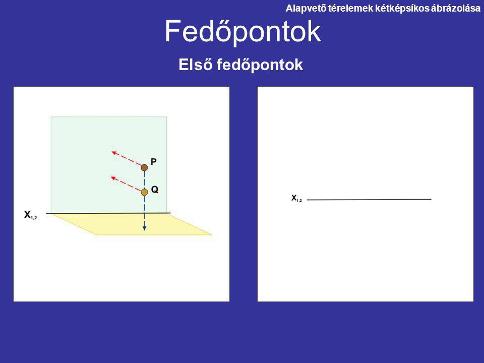 Fedőpontok Első fedőpontok Alapvető térelemek kétképsíkos ábrázolása