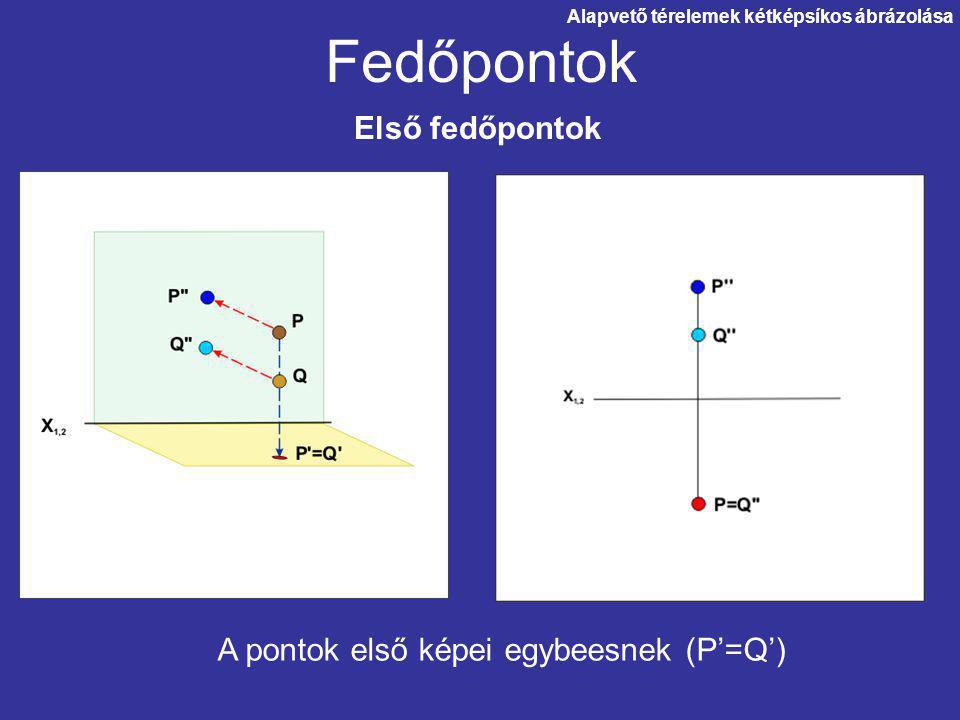 Fedőpontok Első fedőpontok Alapvető térelemek kétképsíkos ábrázolása A pontok első képei egybeesnek (P'=Q')