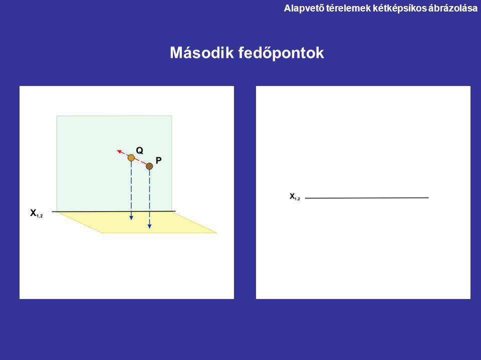Alapvető térelemek kétképsíkos ábrázolása Második fedőpontok