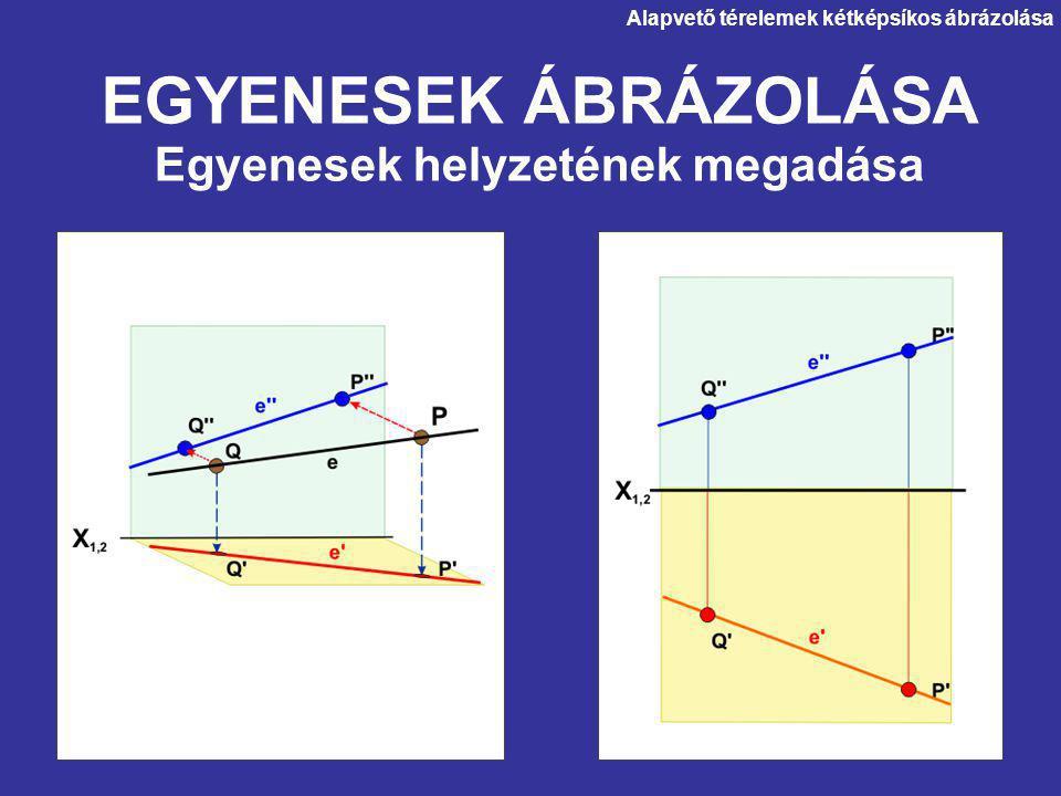 EGYENESEK ÁBRÁZOLÁSA Egyenesek helyzetének megadása Alapvető térelemek kétképsíkos ábrázolása