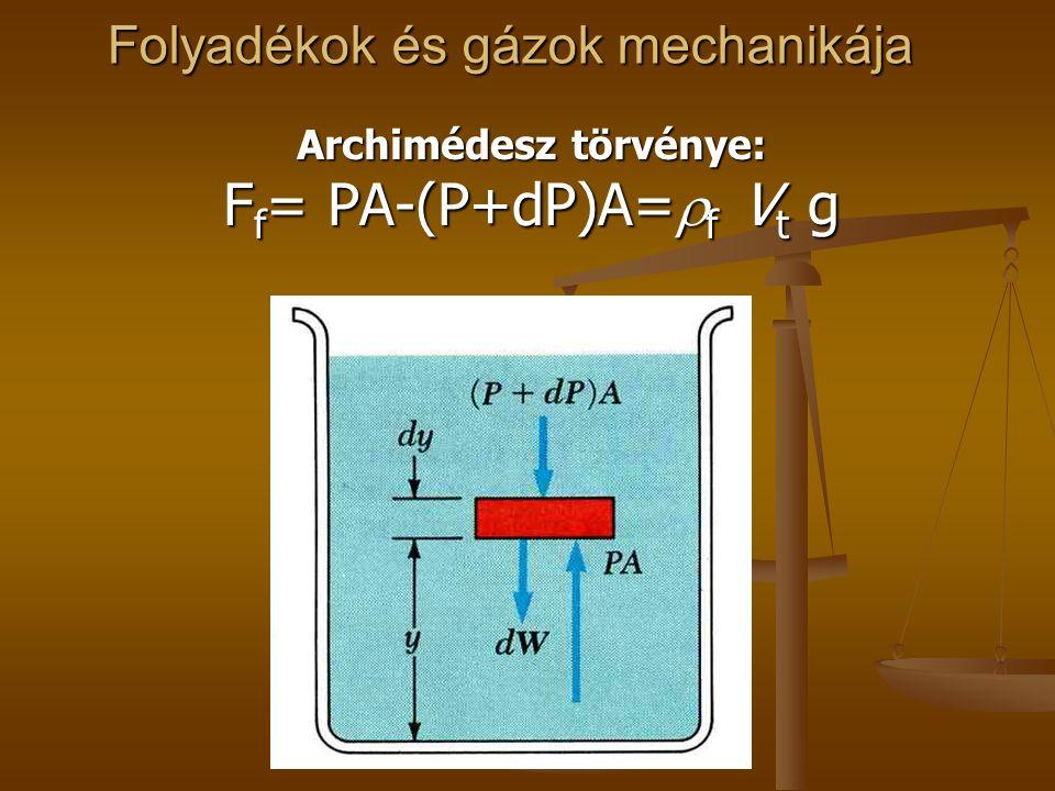 Folyadékok és gázok mechanikája Archimédesz törvénye: F f = PA-(P+dP)A=  f V t g