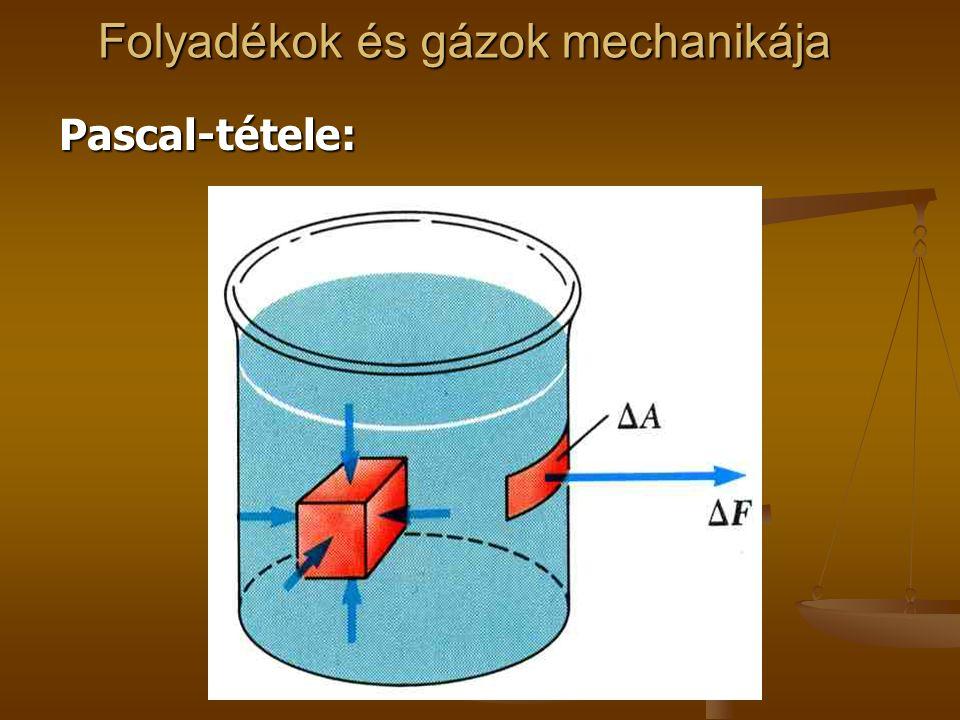 Folyadékok és gázok mechanikája Pascal-tétele:
