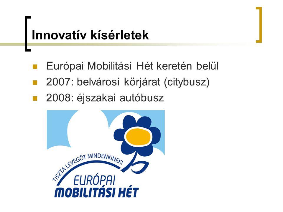 Innovatív kísérletek Európai Mobilitási Hét keretén belül 2007: belvárosi körjárat (citybusz) 2008: éjszakai autóbusz