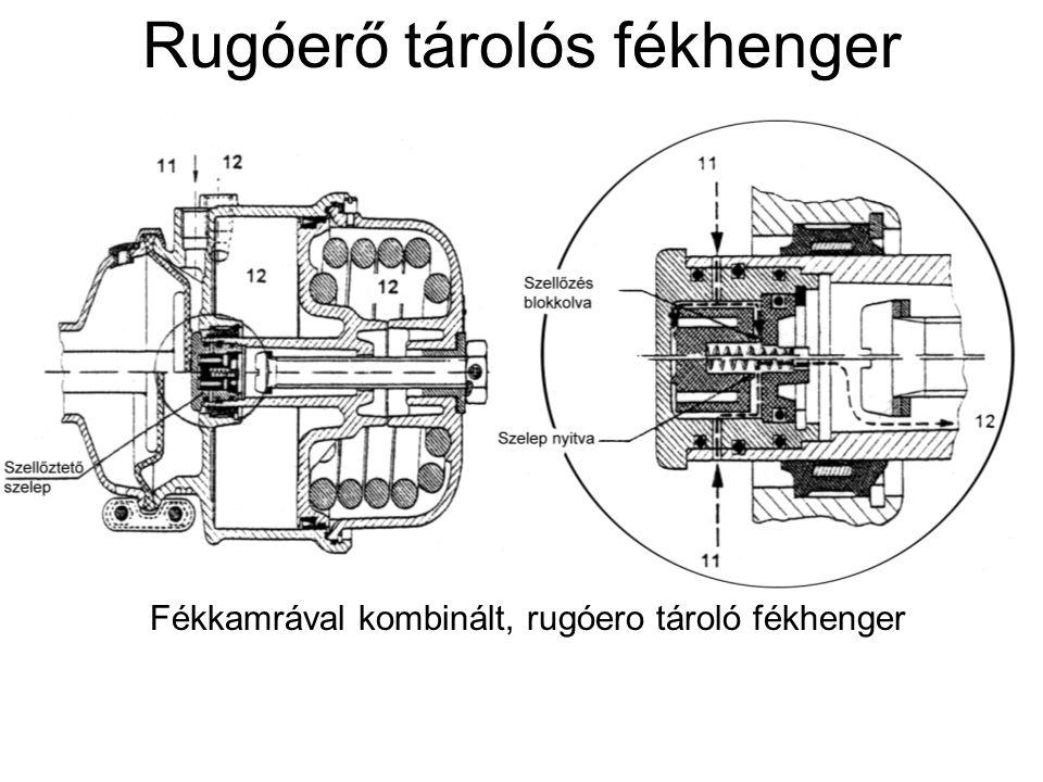 Rugóerő tárolós fékhenger Fékkamrával kombinált, rugóero tároló fékhenger