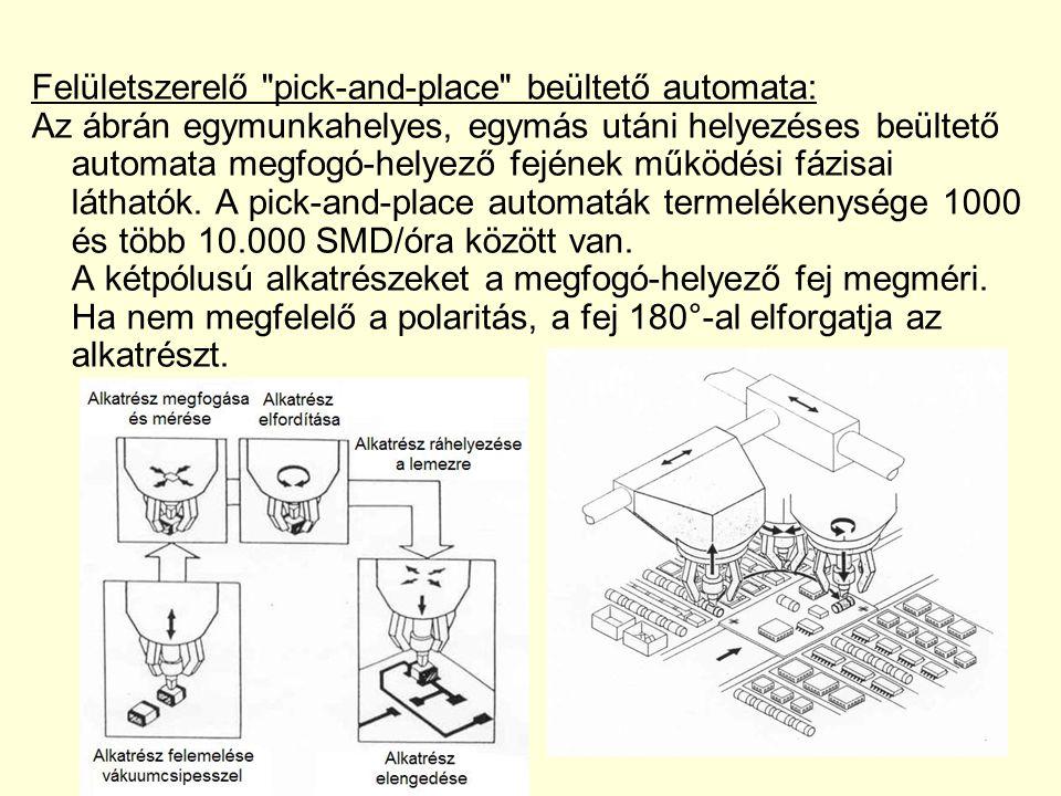 Felületszerelő pick-and-place beültető automata: Az ábrán egymunkahelyes, egymás utáni helyezéses beültető automata megfogó-helyező fejének működési fázisai láthatók.