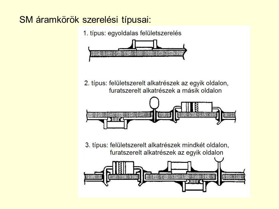 SM áramkörök szerelési típusai: