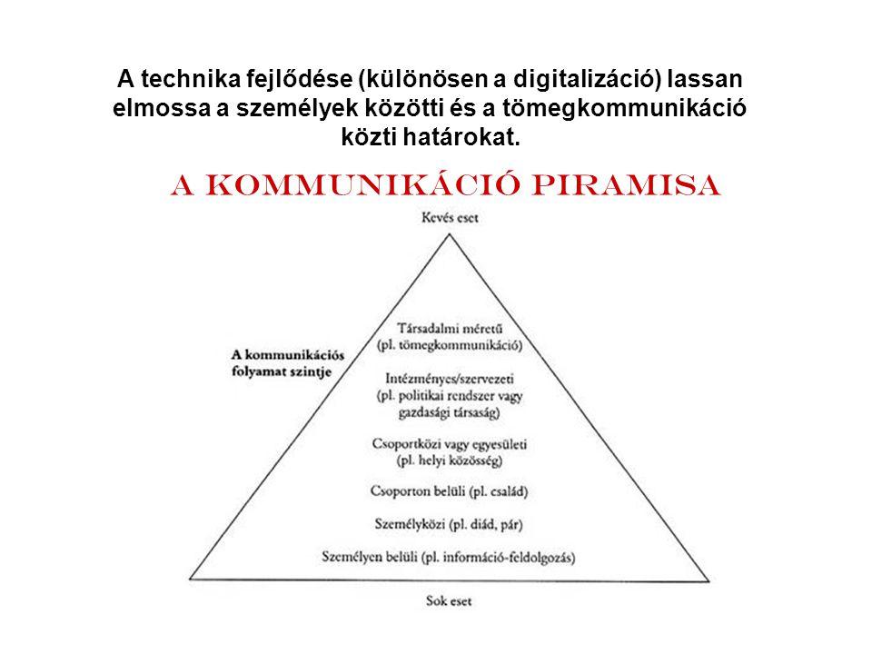 A technika fejlődése (különösen a digitalizáció) lassan elmossa a személyek közötti és a tömegkommunikáció közti határokat.