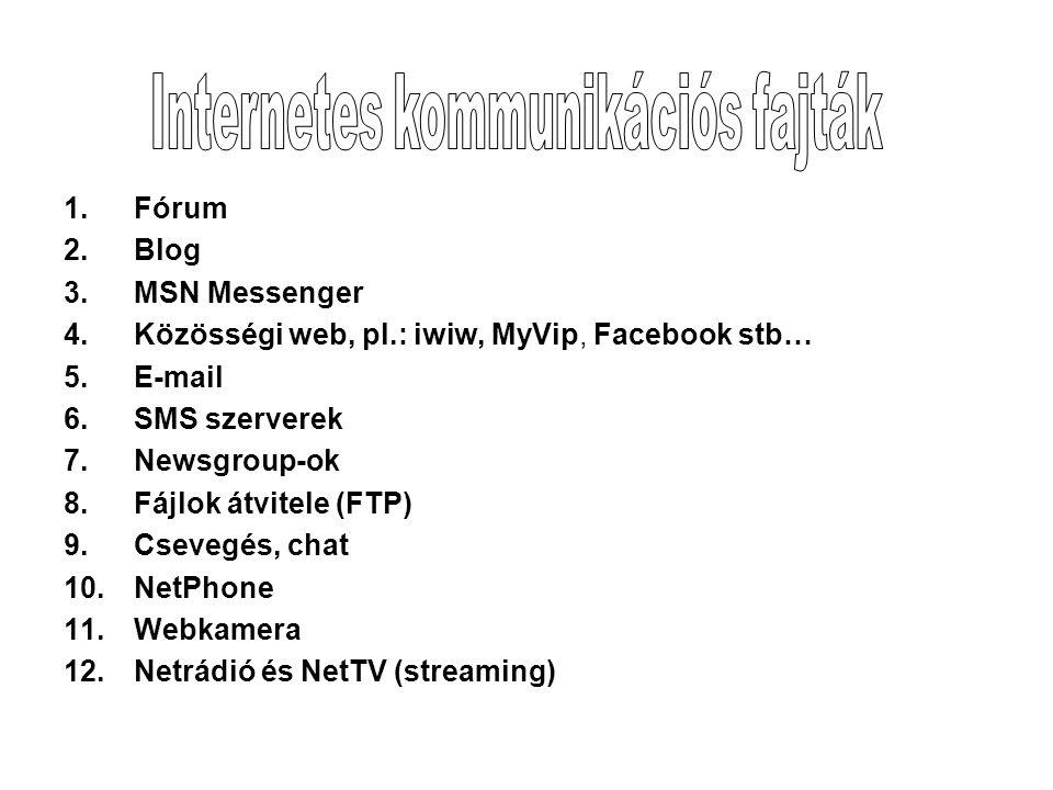 1.Fórum 2.Blog 3.MSN Messenger 4.Közösségi web, pl.: iwiw, MyVip, Facebook stb… 5.E-mail 6.SMS szerverek 7.Newsgroup-ok 8.Fájlok átvitele (FTP) 9.Csevegés, chat 10.NetPhone 11.Webkamera 12.Netrádió és NetTV (streaming)
