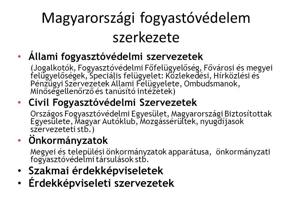 Magyarországi fogyastóvédelem szerkezete Állami fogyasztóvédelmi szervezetek (Jogalkotók, Fogyasztóvédelmi Főfelügyelőség, Fővárosi és megyei felügyel