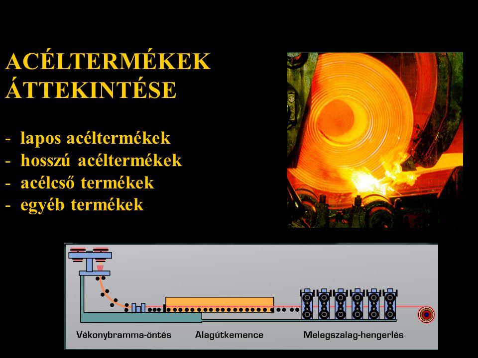 ACÉLTERMÉKEK ÁTTEKINTÉSE - lapos acéltermékek - hosszú acéltermékek - acélcső termékek - egyéb termékek