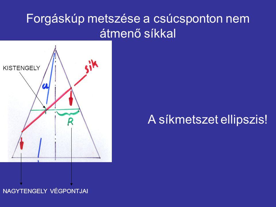 Forgáskúp metszése a csúcsponton nem átmenő síkkal A síkmetszet ellipszis! NAGYTENGELY VÉGPONTJAI KISTENGELY
