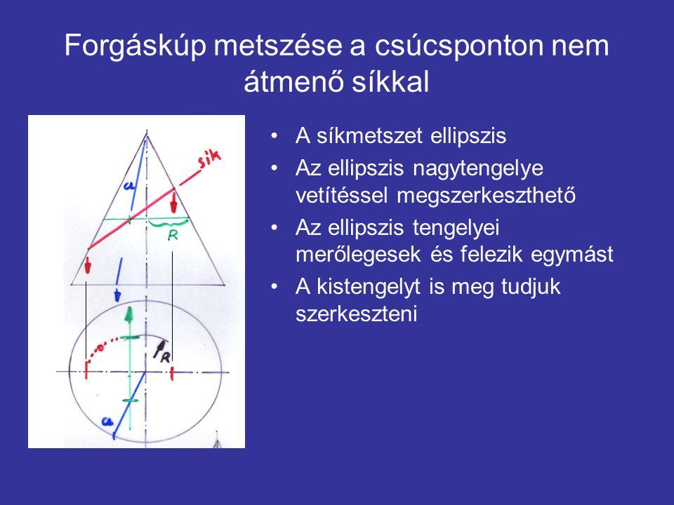 Forgáskúp metszése a csúcsponton nem átmenő síkkal A síkmetszet ellipszis Az ellipszis nagytengelye vetítéssel megszerkeszthető Az ellipszis tengelyei