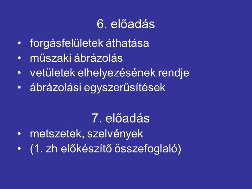 6. előadás forgásfelületek áthatása műszaki ábrázolás vetületek elhelyezésének rendje ábrázolási egyszerűsítések 7. előadás metszetek, szelvények (1.
