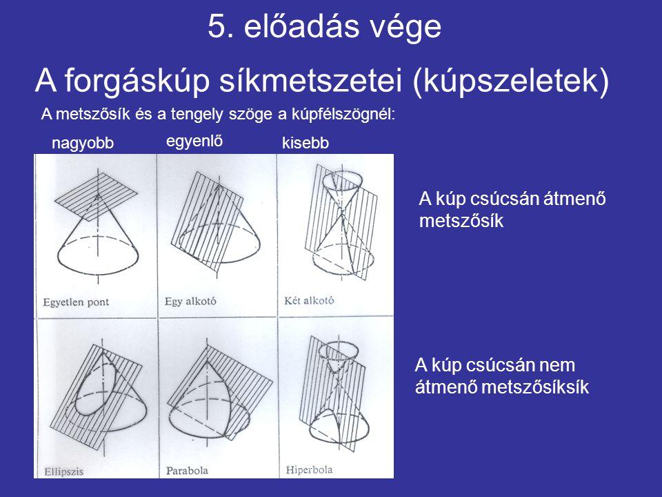 5. előadás vége A metszősík és a tengely szöge a kúpfélszögnél: nagyobb egyenlő kisebb A kúp csúcsán átmenő metszősík A kúp csúcsán nem átmenő metszős