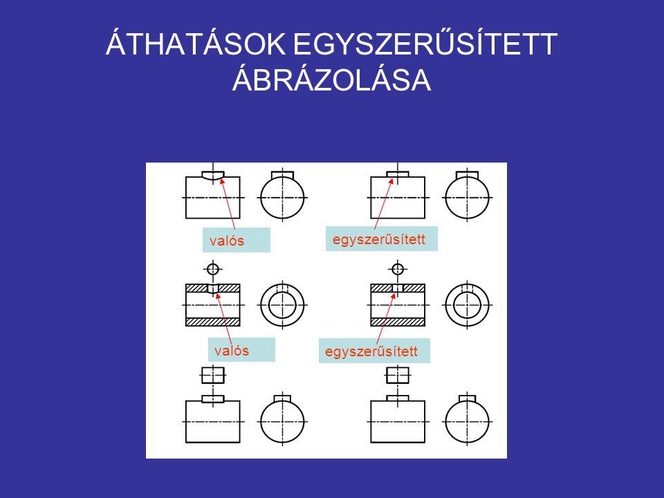 ÁTHATÁSOK EGYSZERŰSÍTETT ÁBRÁZOLÁSA valós egyszerűsített valós egyszerűsített