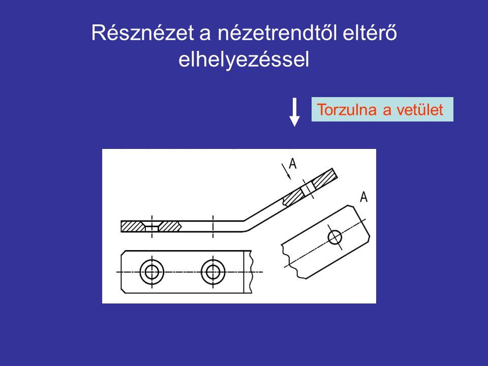 Résznézet a nézetrendtől eltérő elhelyezéssel Torzulna a vetület