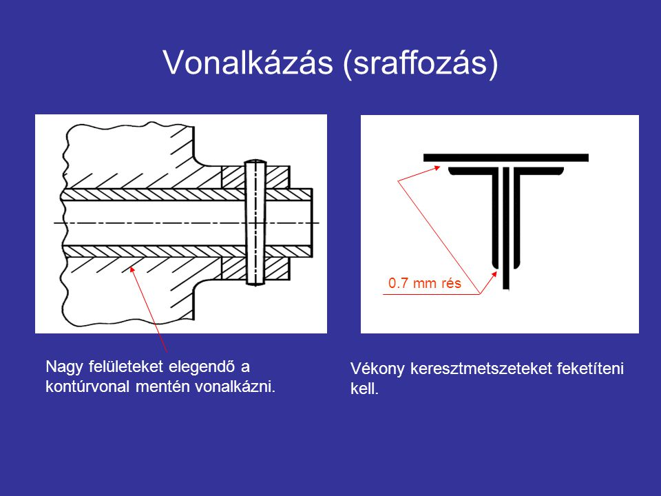 Vonalkázás (sraffozás) Nagy felületeket elegendő a kontúrvonal mentén vonalkázni. Vékony keresztmetszeteket feketíteni kell. 0.7 mm rés